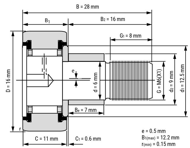 Kurvenrollen KRE-16-PP, KRE-19-PP