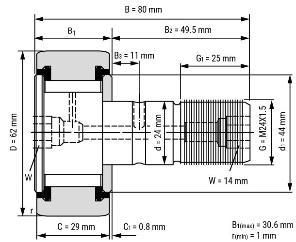 Kurvenrollen KRV16-PP, KRV19-PP