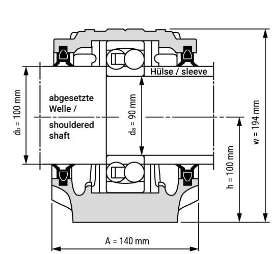 77mm Plummer Block 185mmL Split Housing